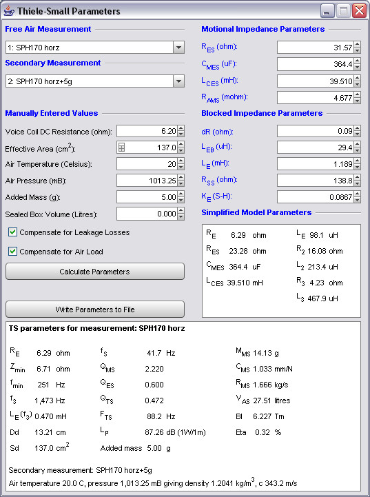 TS parameter results